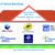 France Services CCPMF – Ateliers